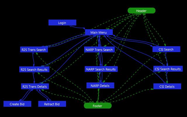 httu-process-planning